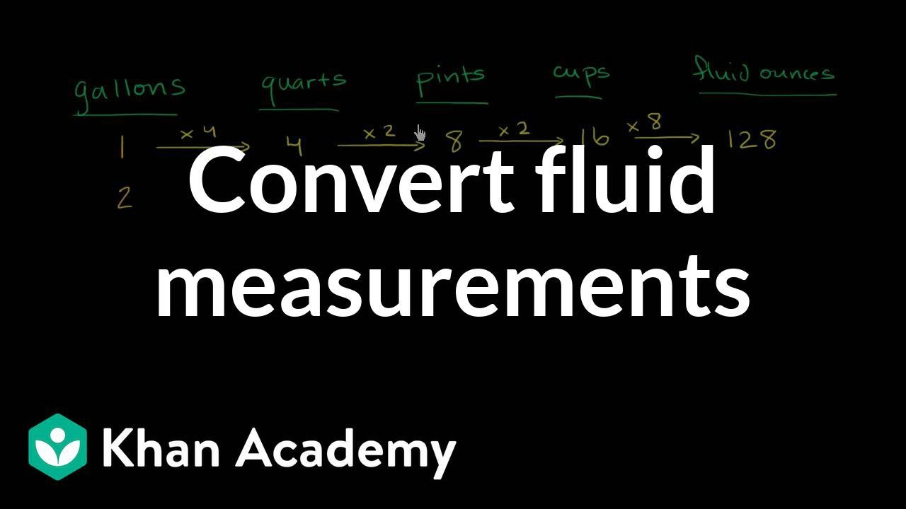How to convert gallons to quarts quarts to pints pints to cups how to convert gallons to quarts quarts to pints pints to cups and cups to ounces khan academy youtube nvjuhfo Image collections