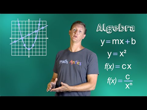 Algebra Basics: Graphing On The Coordinate Plane - Math Antics