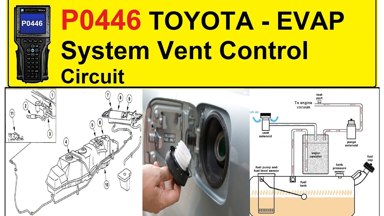 small resolution of p0446 toyota evap system vent control circuit