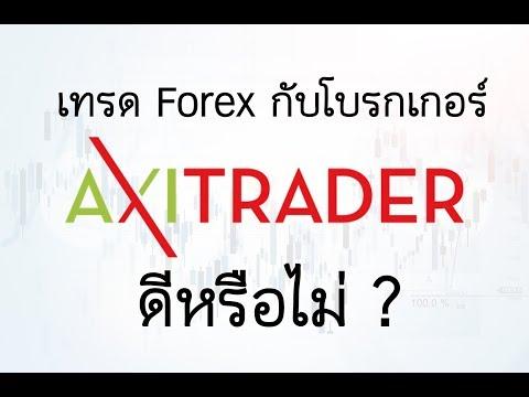 axitrader-review-broker