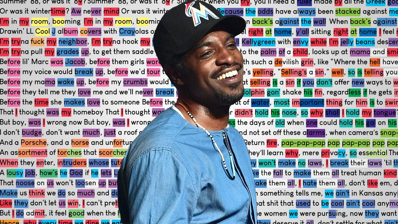 Download André 3000 on Sixteen | Rhymes Highlighted