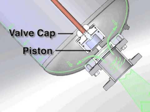 Air blaster working principle pdf995
