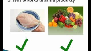 Jak schudnąć 10 KG w miesiąc, czyli d...