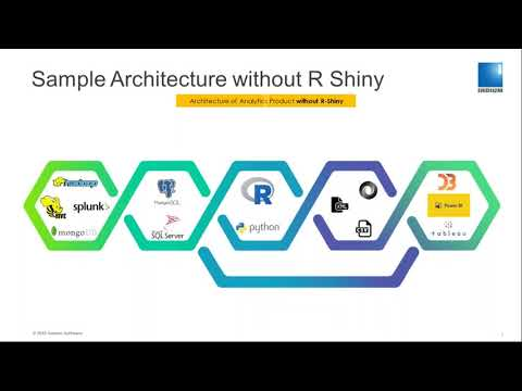 Why R Shiny Trumps UI & JavaScript Based Visualization Tools