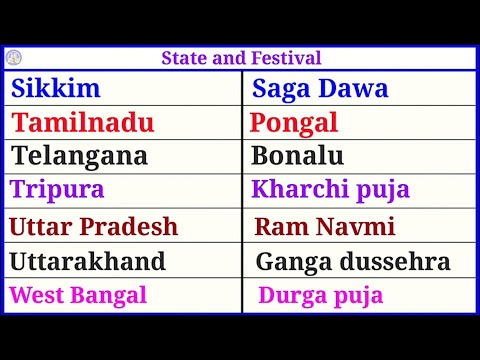 States and festivals. Name of states and festivals in english.