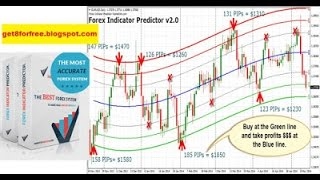 GET FREE! Forex Indicator Predictor v2 Forex Indicator Free Download