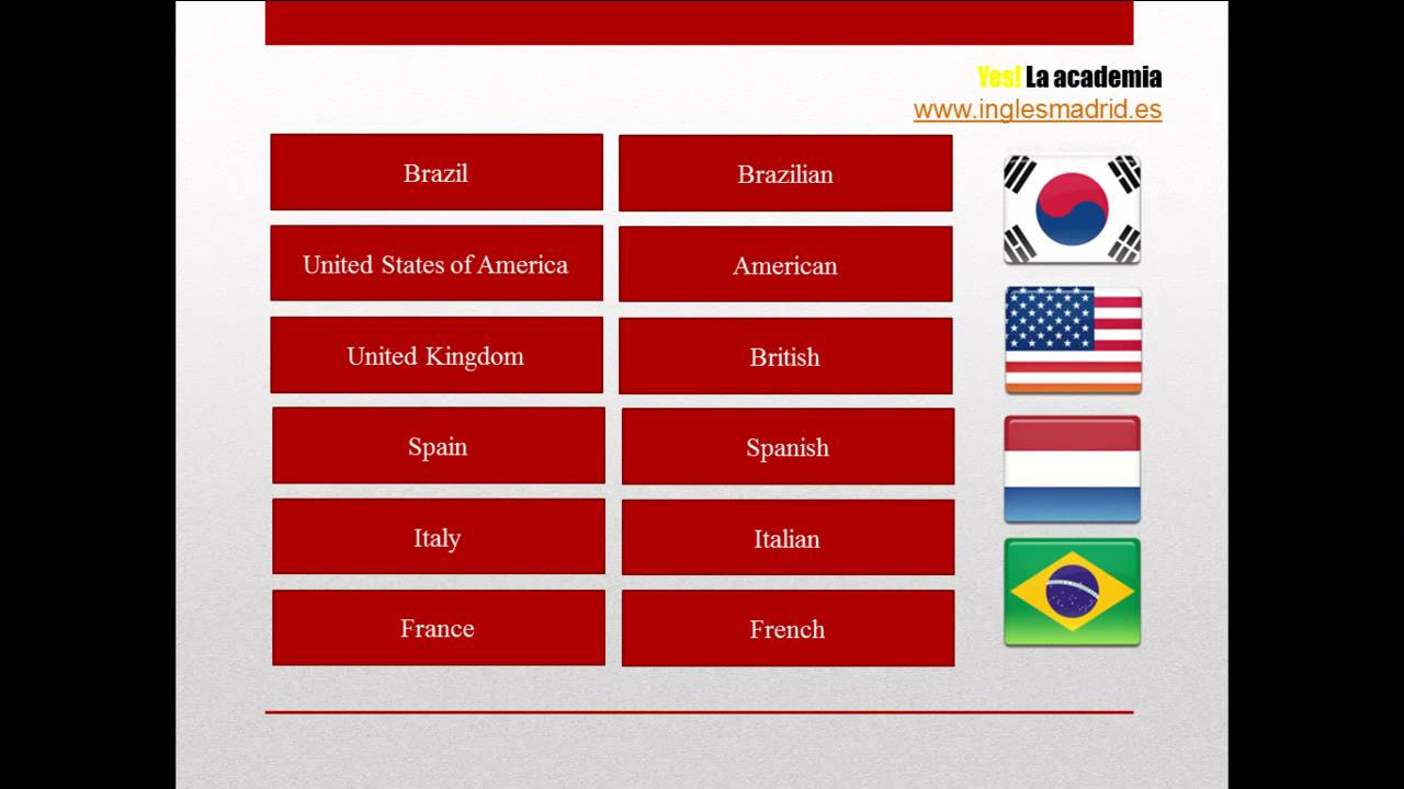 Nationalities Las Nacionalidades En Ingles Youtube