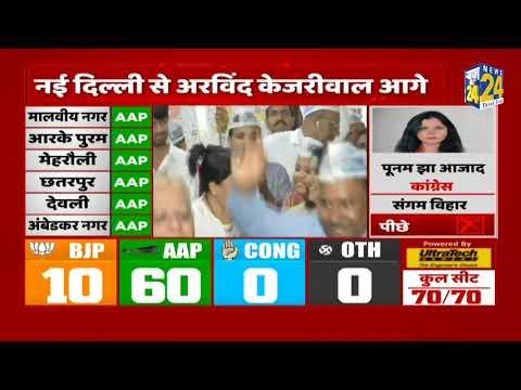 Delhi Election Result Live  बड़ी जीत की ओर APP,  अब भी BJP को आस