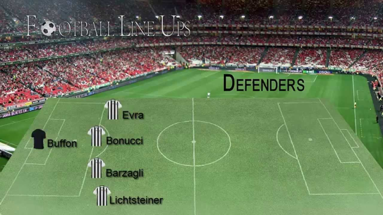 Juventus 1 3 Barcelona Juventus Starting Lineup Final Champions League 2014 2015 Youtube