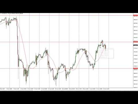 DOW Jones 30 and NASDAQ 100 Technical Analysis for June 23 2017 by FXEmpire.com