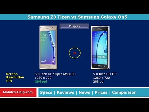 Samsung Z3 vs Samsung Galaxy On5 - Which is Better?