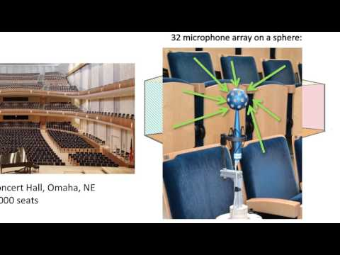Concert Hall Acoustics Design