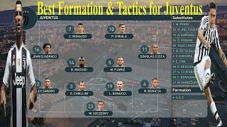 PES 2019 - Best Formation and Tactics for Juventus