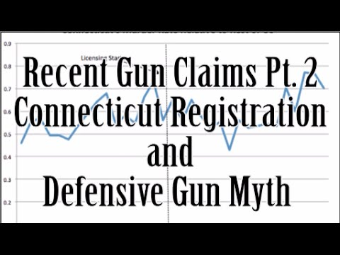 Connecticut Registration and Defensive Gun Myth.  Recent Gun Claims Pt. 2