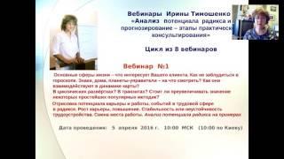 Астрологическая школа - анализ потенциала радикса и прогнозирование 3