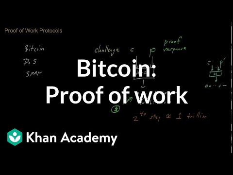 Bitcoin - Proof of work