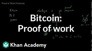Bitcoin - Proof of work
