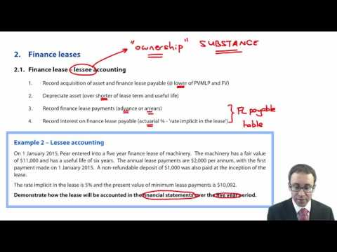 ACCA P2 Finance leases