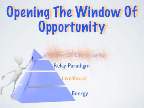 The window of opportunity video one youtube for Window of opportunity