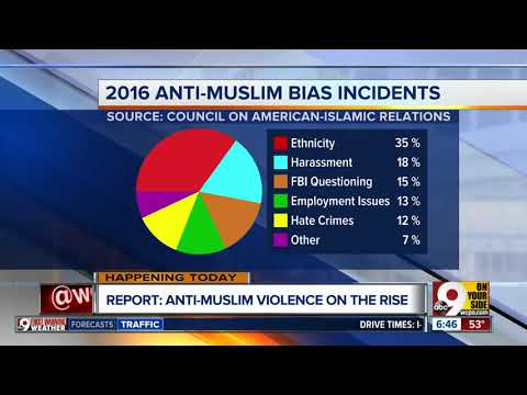 Council on American-Islamic Relations to release report outlining anti-Muslim bias incidents in 2017