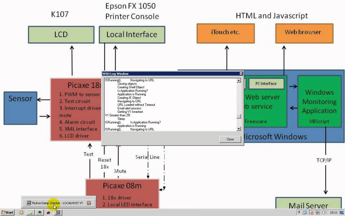 Picaxe Damp Checker Web Service Server And Monitoring The Circuit Diagram Javascript Solution