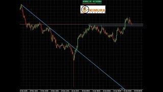 Trading sul cambio forex AUDUSD