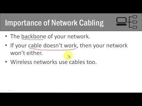 Introduction to Computer Networks for Non-Techies : Importance of Network Cabling