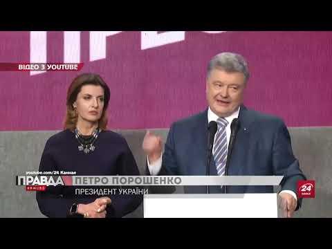 НТА - Незалежне телевізійне агентство: Львівщина - єдина область в Україні, яка радикально не змінила свої настрої у виборах президента