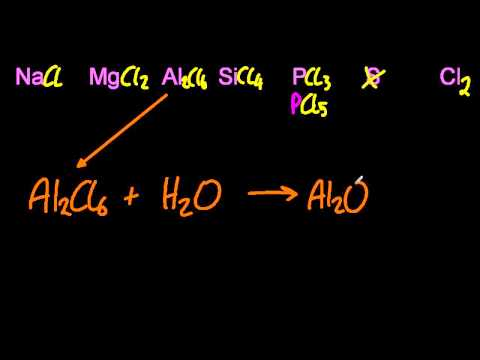 13.1.2 Describe The Reactions Of Chlorine/chlorides Referred To In 13.1.1 With Water IB Chemistry HL