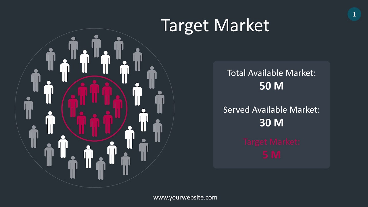 Target Market Infographic Animated Powerpoint Template
