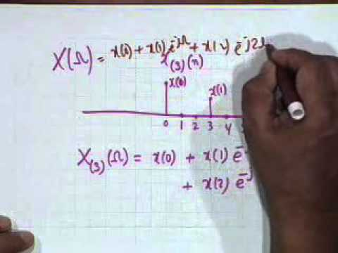 21. Convolution, Modulation & Other Properties of DTFT