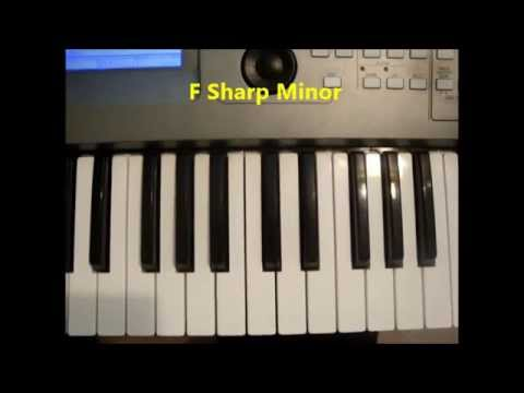 How To Play F Sharp Minor Chord Fm F Min On Piano And Keyboard
