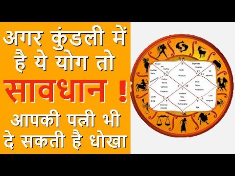 List] All Popular Astrological Yantras, their Benefits and