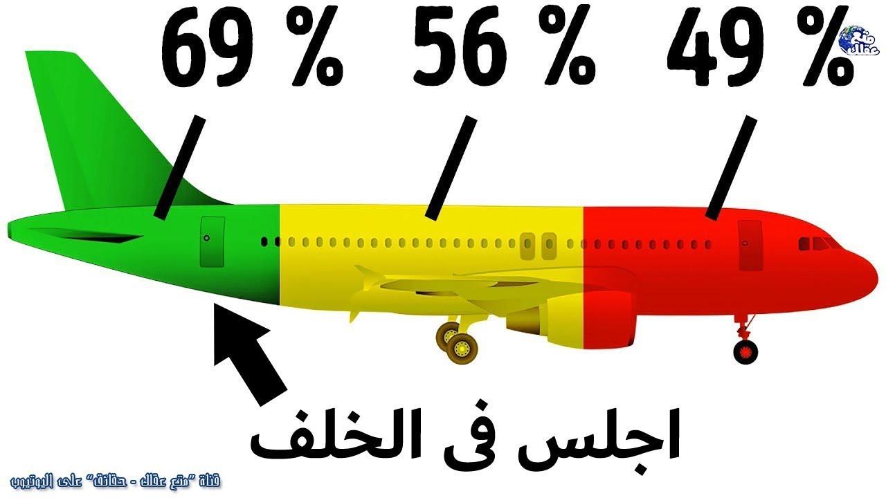 25 حقيقة عن الطيران والطائرات سوف تُذهب عقلك    43 % من الطيارين ينامون اثناء الرحلة !