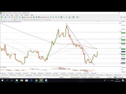Webinar. Trading FOMC with live comments