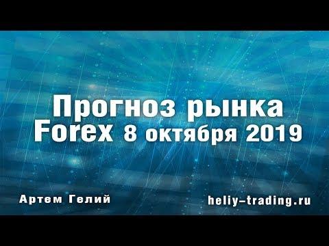 Прогноз форекс и акций на 08.10.2019