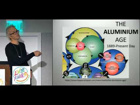 LiveAware Expo 2017: Living in the Aluminium Age