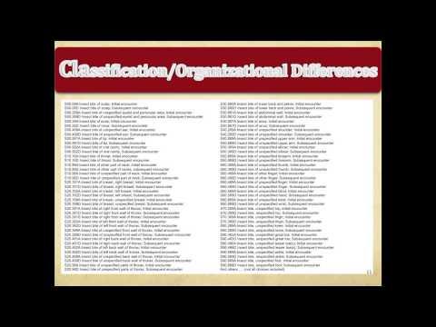 ICD 1O Presentation