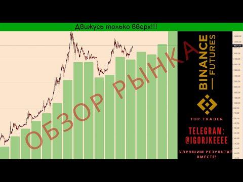 18.02.2020. Обзор Binance Futures(BTC,BCH,ETH...). Торговые точки входа