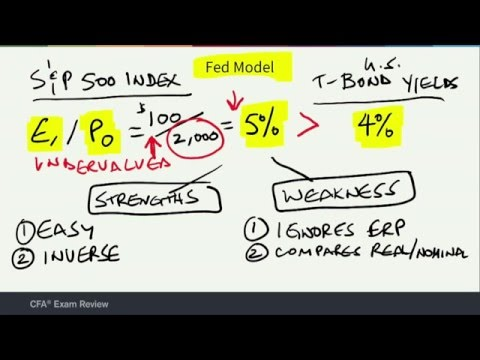 CFA Level III Exam Lesson: Relative Value Methods