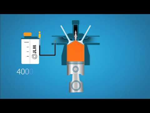 JLM Valve Saver Kit | valve protection LPG (autogas) & NGV powered cars