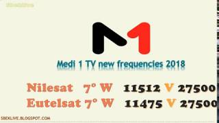Satelitte Guide to Channels frequencies - ViYoutube