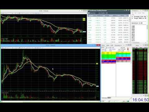 Trading Shipping Stocks $DRYS $DCIX $SINO $EGLE