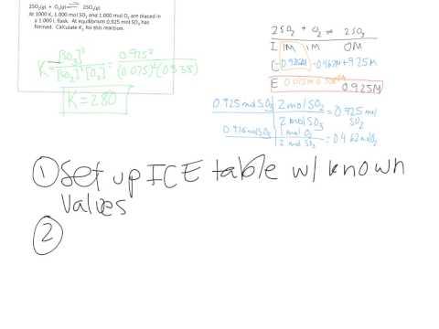 AP Chem 3.2 equilibrium calculations