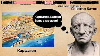 Завоевание Римом Средиземноморья. Интересная история 5 класс