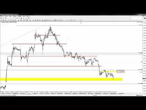 Bieżąca analiza techniczna - indeksy, waluty i surowce, 24.02.16