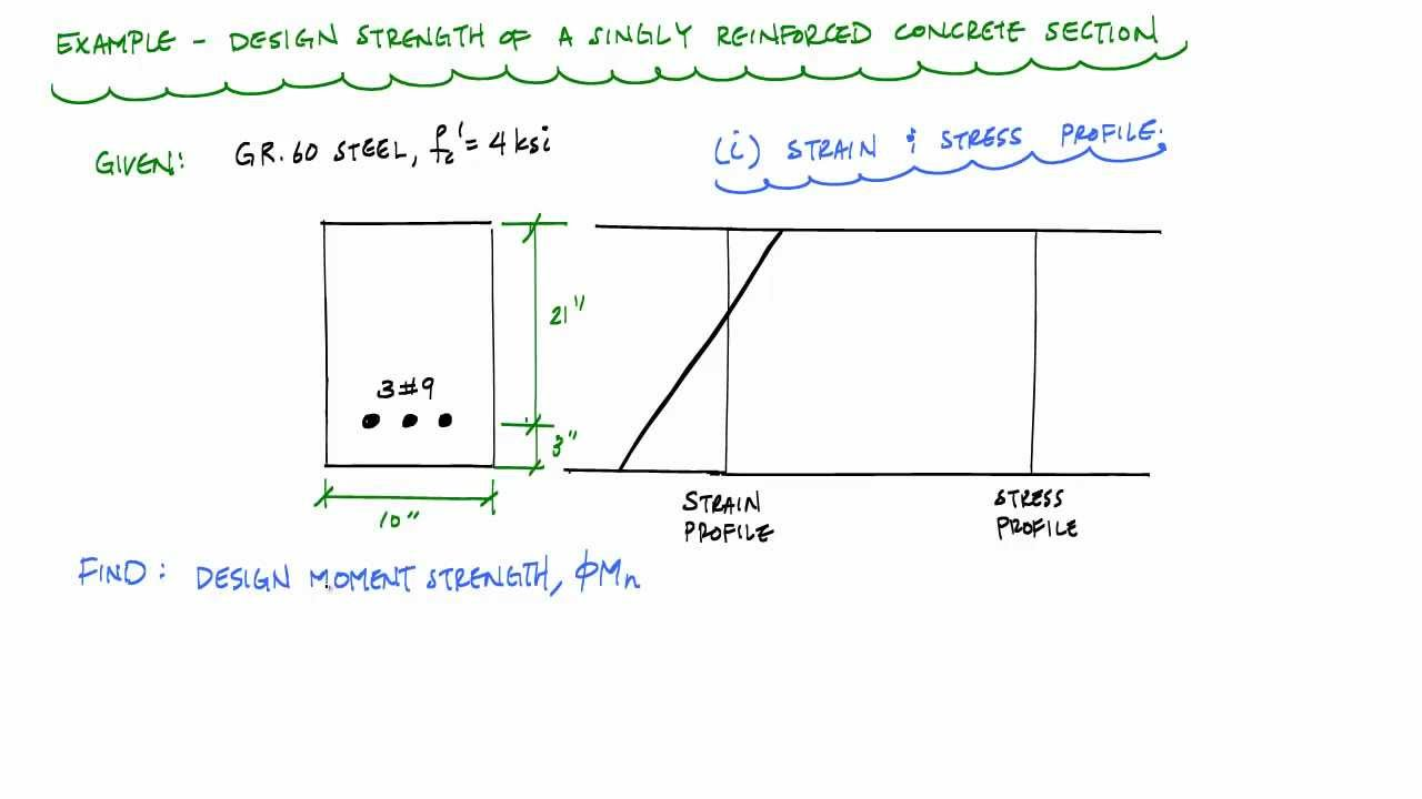 Design Moment Strength Calculation of Singly RC Beam - Reinforced Concrete  Design