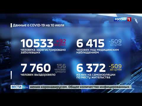 За последние сутки коронавирус в Ростовской области подтвердили еще у 92 человек