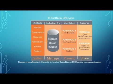 Designing an e portfolio