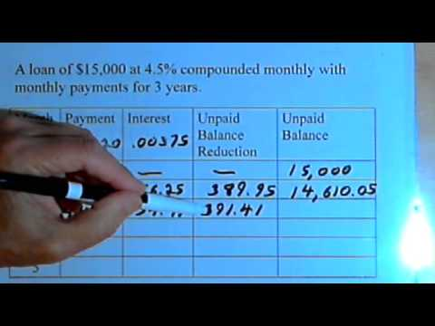 Constructing an Amortization Schedule 141-37 - YouTube